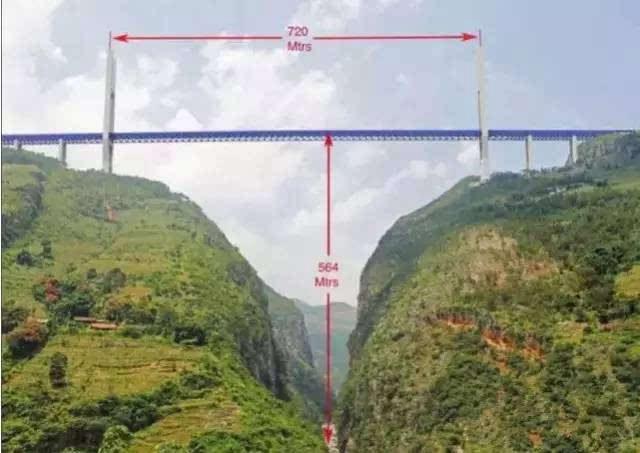 云南世界第一高桥[宣威尼珠河大桥]的即将通车